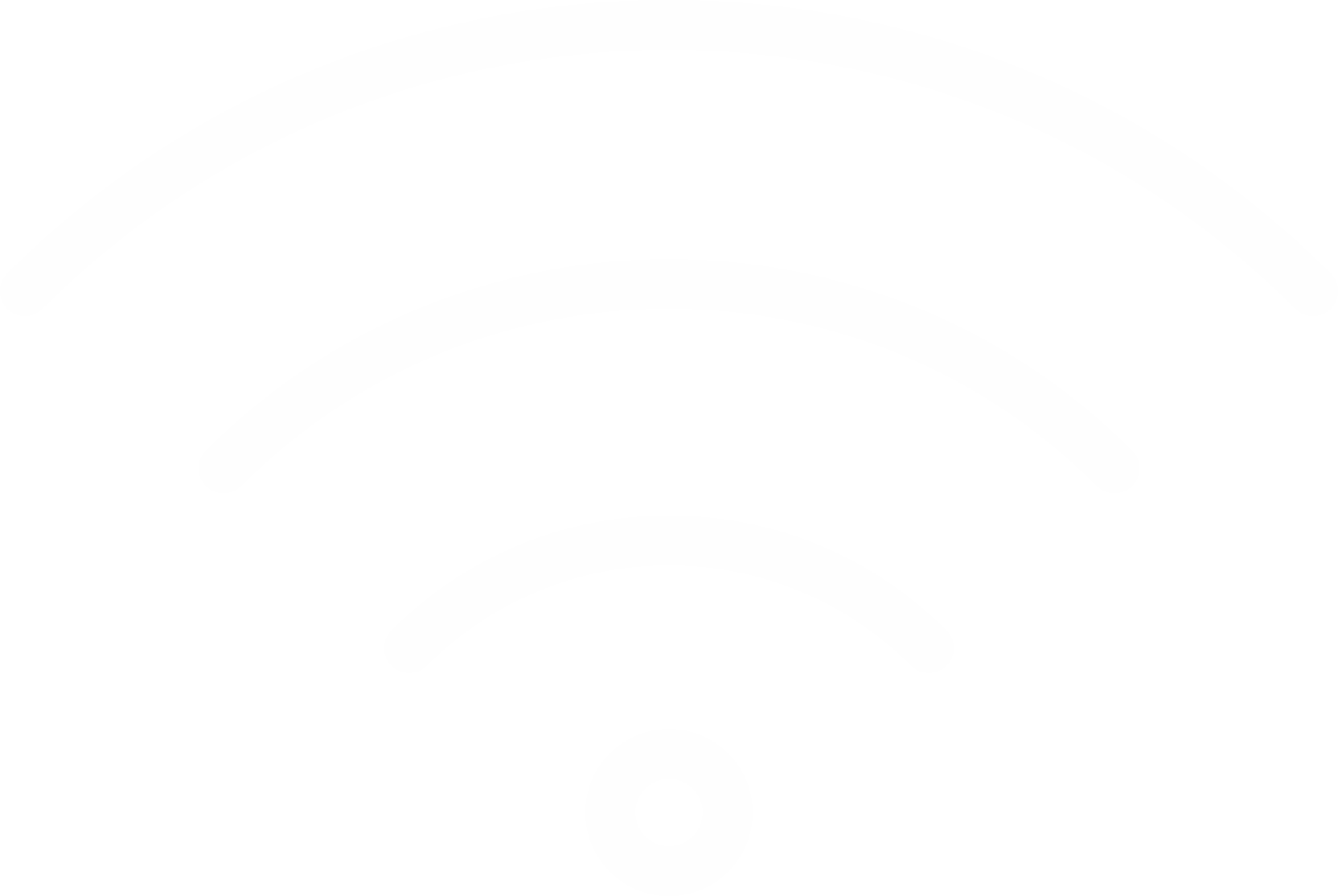 Connectivity, Business, Broadband, Leased Lines, Ethernet, Wireless MPLS VPLS